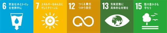6.安全な水とトイレを世界中に。7.エネルギーをみんなに、そしてクリーンに。12.つくる責任、つかう責任。13.気候変動に具体的な対策を。15.陸の豊かさも守ろう。